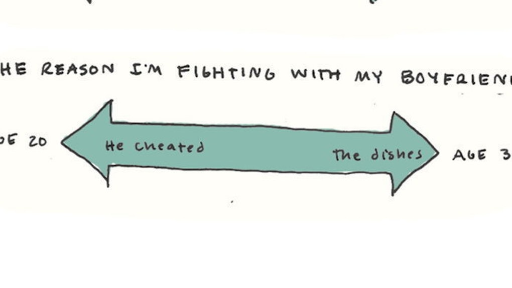 The Hilariously Accurate Differences Between Life In Your