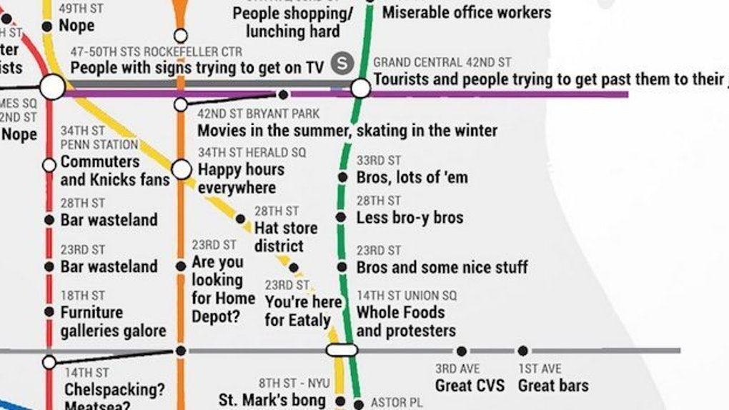 Subway Map To Rockefeller.This Judgmental Subway Map Perfectly Describes Your Nyc Commute Photos