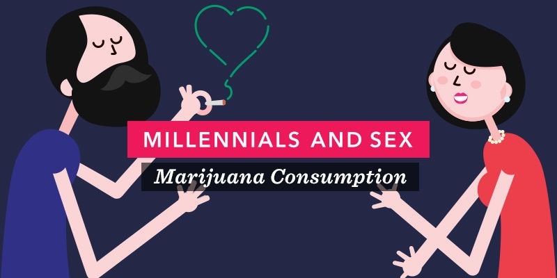 Online dating for marijuana smokers