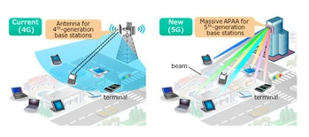 4g vs 5g signals
