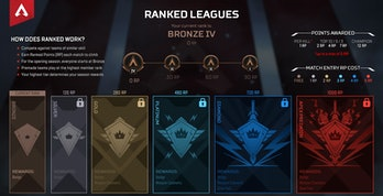 apex legends ranked league season 2