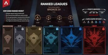 apex legends ranked league season 2