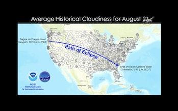 NOAA august 21 eclipse