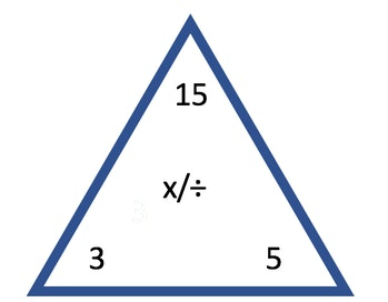 multiplication and division math