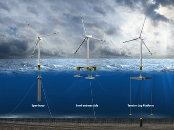 Three different ways to fix an offshore wind turbine.