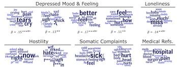 depression social media algorithm