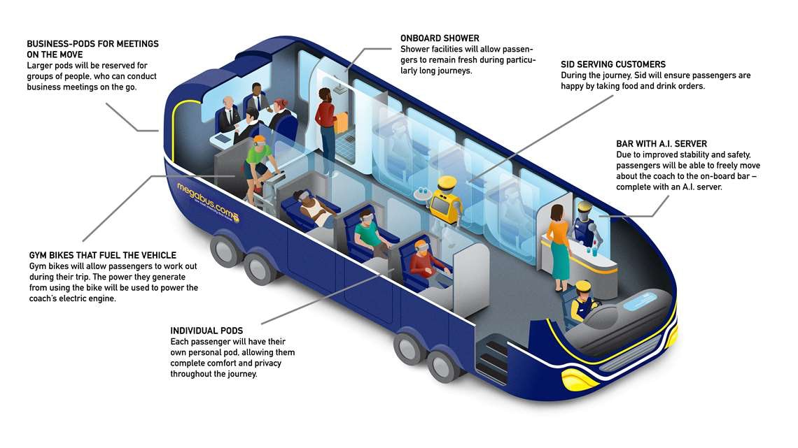 The bus of the future.