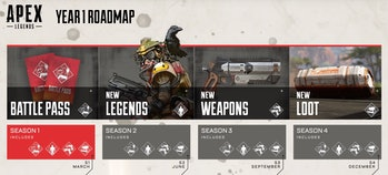 'Apex Legends' Season 1