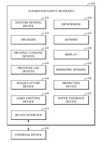 apple smart seat belt patent