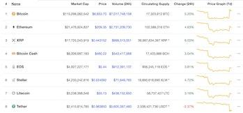 bitcoin prices react to fidelity news