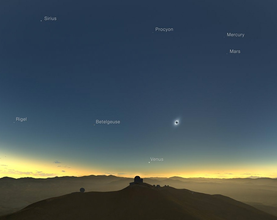 Illustration showing the view from the La Silla observatory in Chile and the other stars that will visible. CREDIT: ESO