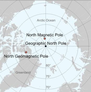 Magnetic versus geomagnetic poles.