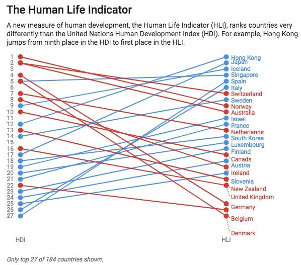 Chart:The Conversation, CC-BY-NDSource:Warren Sanderson