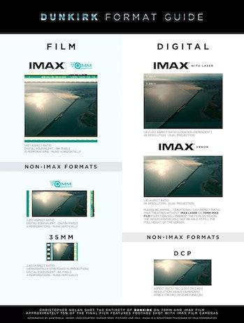 Dunkirk IMAX 70 mm