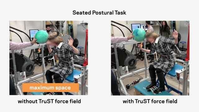 Study participants saw noticeable mobility improvements outside their predefined range when using TruSt.