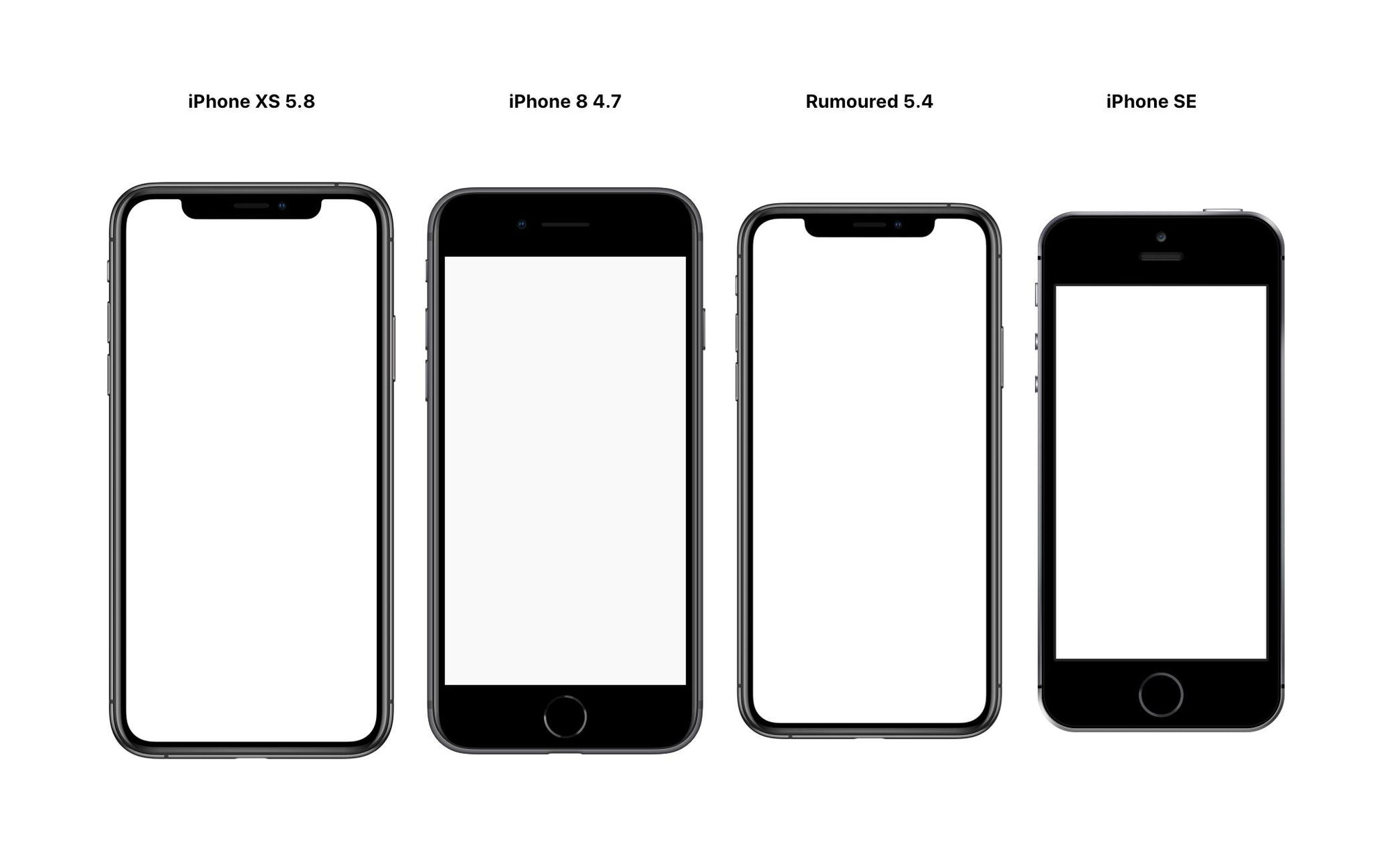 iphone 2020 compared
