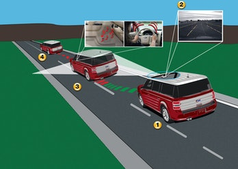 advanced driver assistance systems infographic