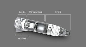 The BFR ship.