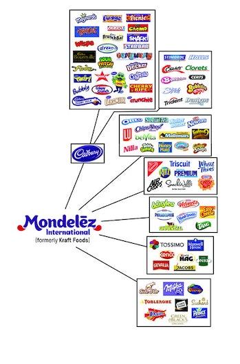Mondelez International properties