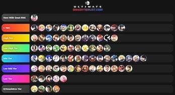 leffen smash ultimate tier list 5.0