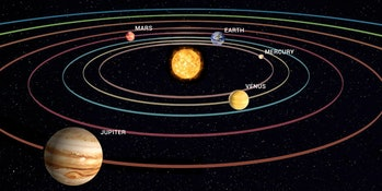 Both Jupiter and Earth are orbiting the Sun, but at different speeds, so they eventually reach their closest point every 13 months.
