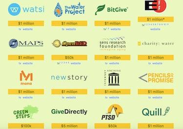 pineapple fund donation bitcoin