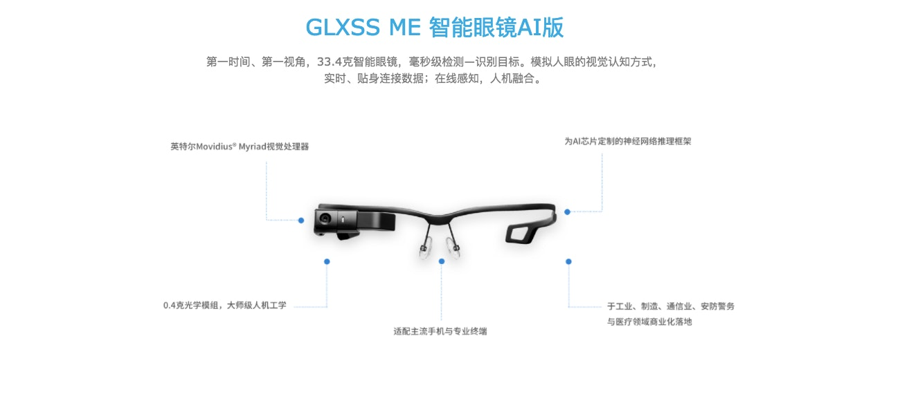 LLVision Facial Recognition devices