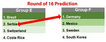 Serbia vs Germany