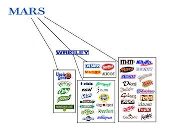 Mars properties