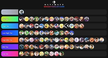 samsora smash ultimate tier list