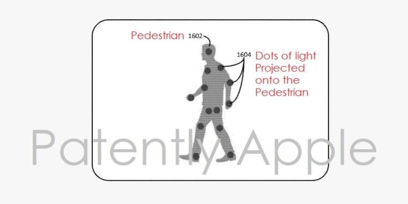 apple car headlight technology
