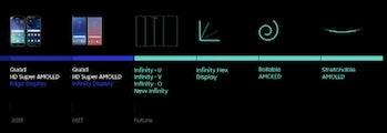 samsung display technology timeline