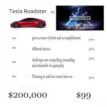 Much cheaper.