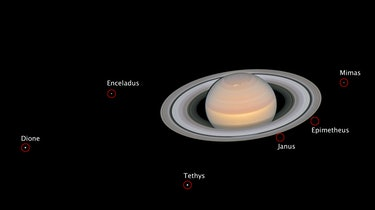 Hubble Opposition 2018 Saturn Moons