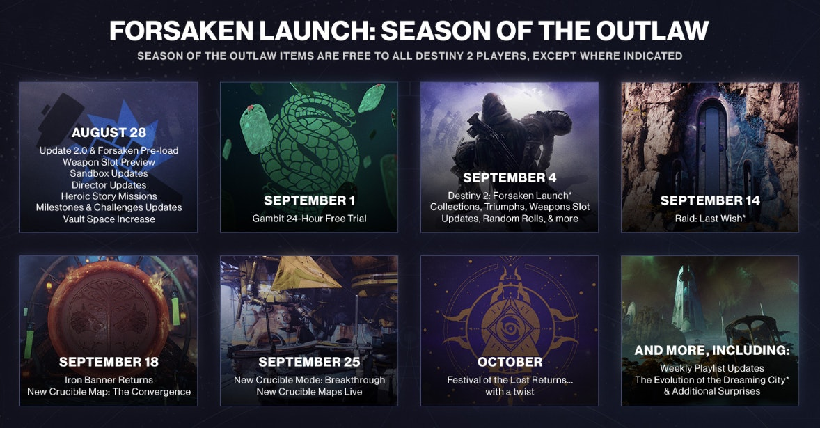 'Destiny 2' Season of the Outlaw