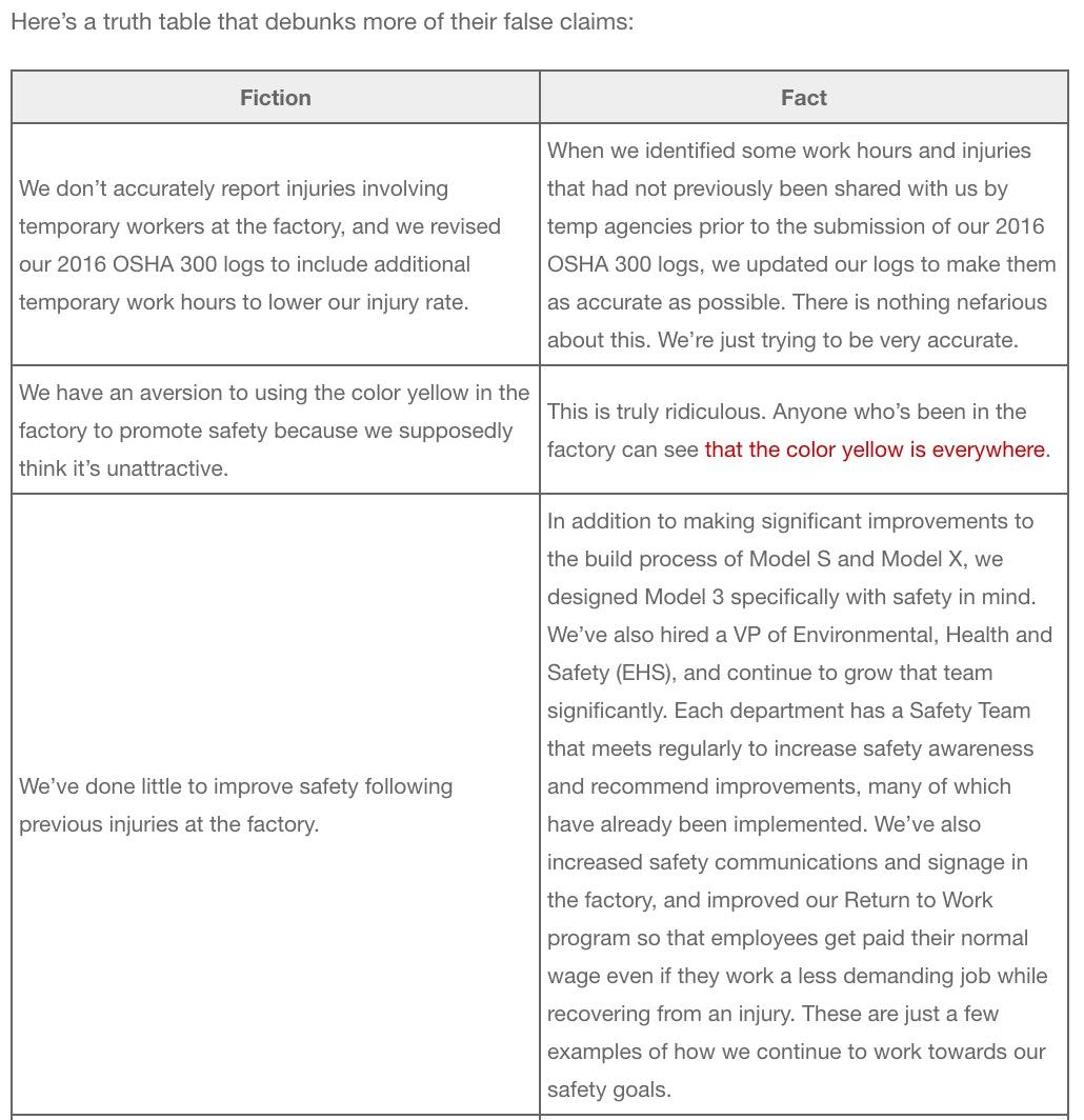 tesla truth table