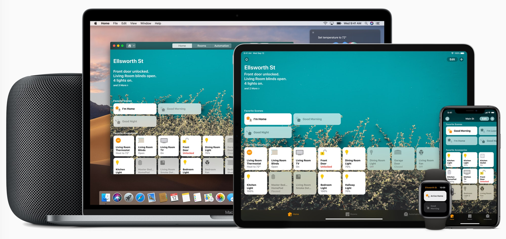 Apple's HomeKit ecosystem laid out.
