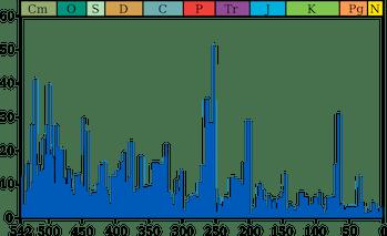 ocean mass extinction