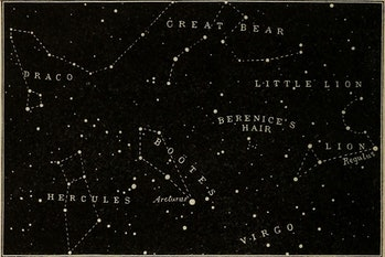"""Image from page 201 of """"Elements of astronomy: accompanied with numerous illustrations, a colored representation of the solar, stellar, and nebular spectra, and celestial charts of the northern and the southern hemisphere"""" (1875)"""