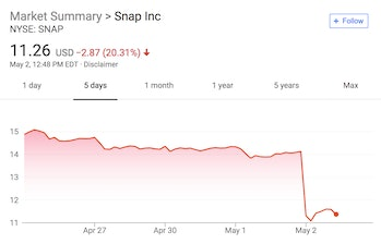 snap snapchat stock value