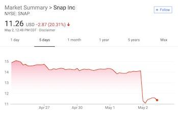 snap snapchat stock value