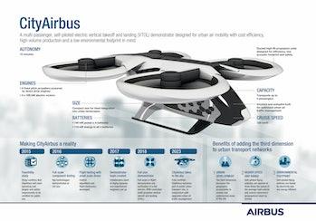 cityairbus-infographic