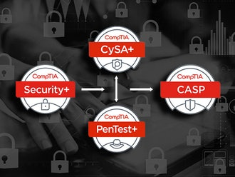 The 2019 Complete CompTIA Cybersecurity Bundle