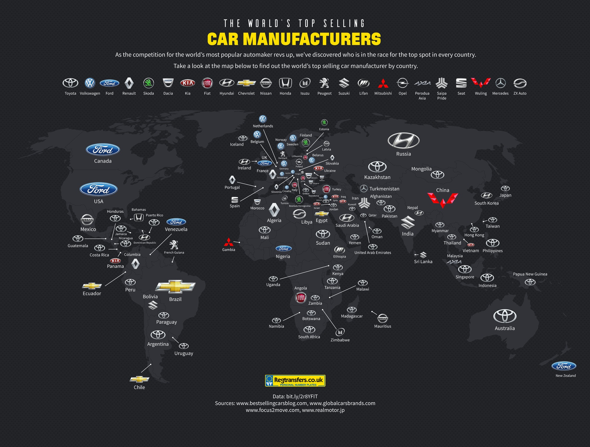 Regtransfers UK data best selling cars in every country Toyota Ford manufacturing