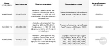 screen shot eec russian trade mark filing apple iphone ipad