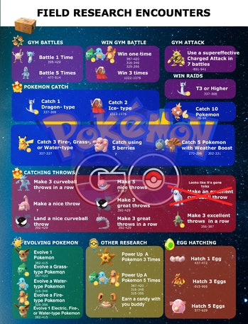 Pokemon GO July Field Research