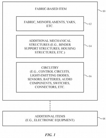 apple smart clothing patent blueprint