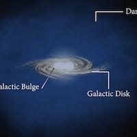 Ancient Milky Way Stars Prove A Dark Matter Theory Wrong