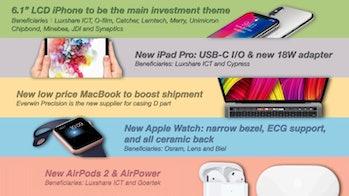apple rumors macbook air ming chi kuo