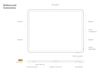 ipad pro apple bluepprint